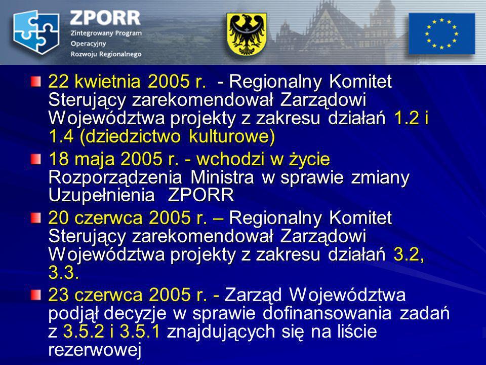22 kwietnia 2005 r. - Regionalny Komitet Sterujący zarekomendował Zarządowi Województwa projekty z zakresu działań 1.2 i 1.4 (dziedzictwo kulturowe) 1