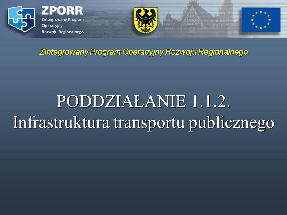 Zintegrowany Program Operacyjny Rozwoju Regionalnego DZIAŁANIE 1.1.