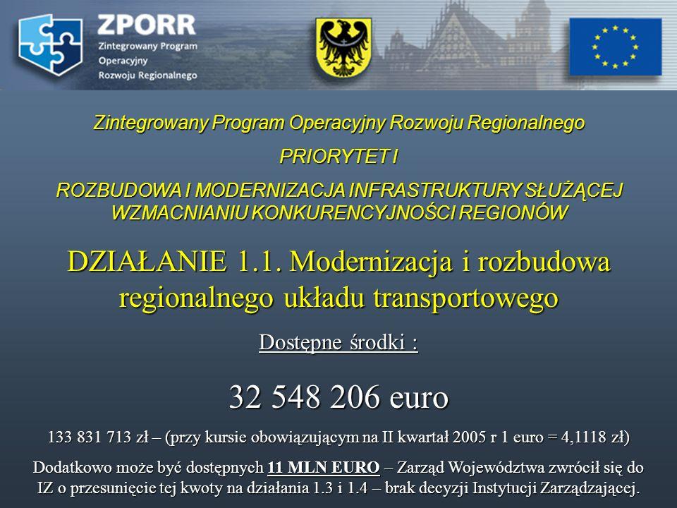 Zintegrowany Program Operacyjny Rozwoju Regionalnego PODDZIAŁANIE 1.1.1. Infrastruktura drogowa