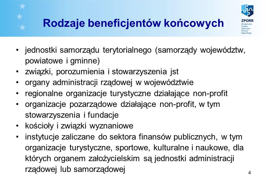 4 Rodzaje beneficjentów końcowych jednostki samorządu terytorialnego (samorządy województw, powiatowe i gminne) związki, porozumienia i stowarzyszenia