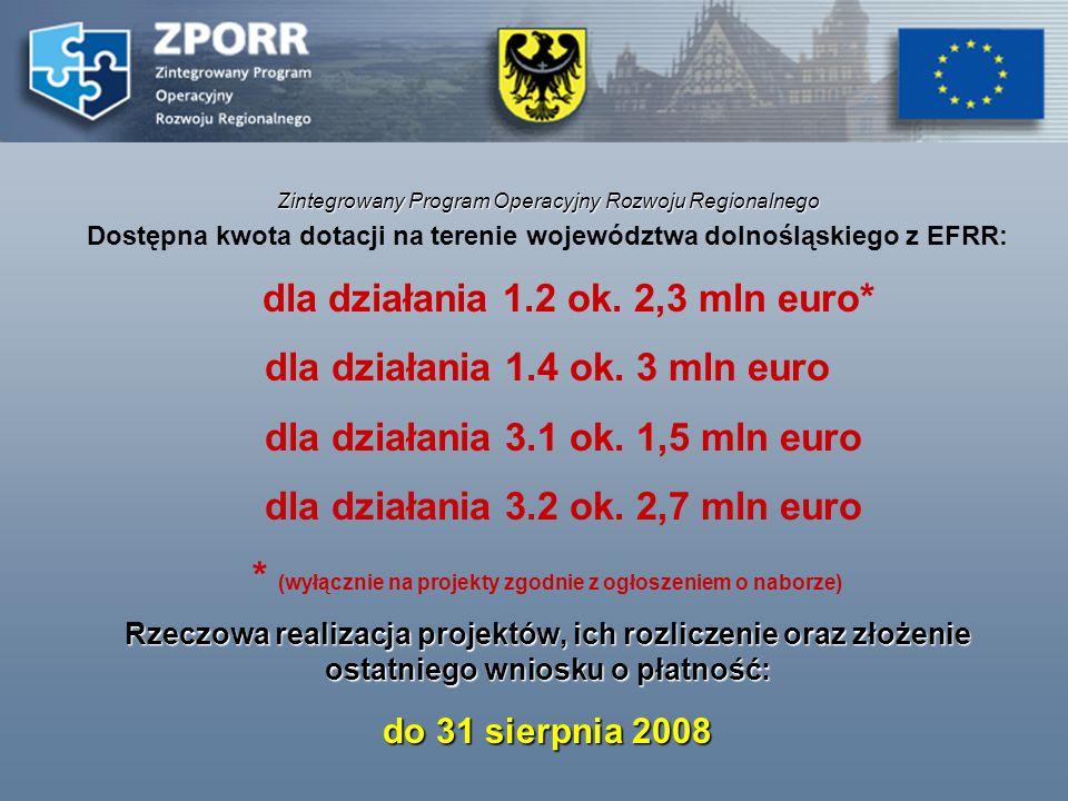 Zintegrowany Program Operacyjny Rozwoju Regionalnego Dostępna kwota dotacji na terenie województwa dolnośląskiego z EFRR: dla działania 1.2 ok. 2,3 ml