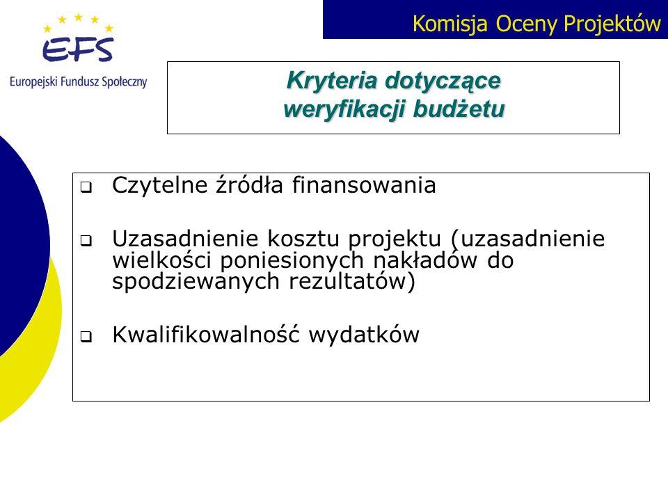Komisja Oceny Projektów Kryteria dotyczące weryfikacji budżetu Czytelne źródła finansowania Uzasadnienie kosztu projektu (uzasadnienie wielkości ponie