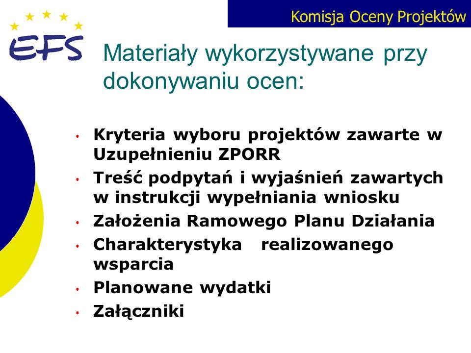 Komisja Oceny Projektów Materiały wykorzystywane przy dokonywaniu ocen: Kryteria wyboru projektów zawarte w Uzupełnieniu ZPORR Treść podpytań i wyjaśn