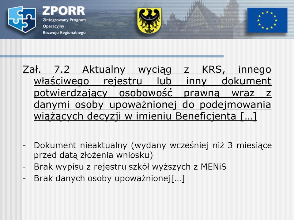 Zał. 7.2 Aktualny wyciąg z KRS, innego właściwego rejestru lub inny dokument potwierdzający osobowość prawną wraz z danymi osoby upoważnionej do podej