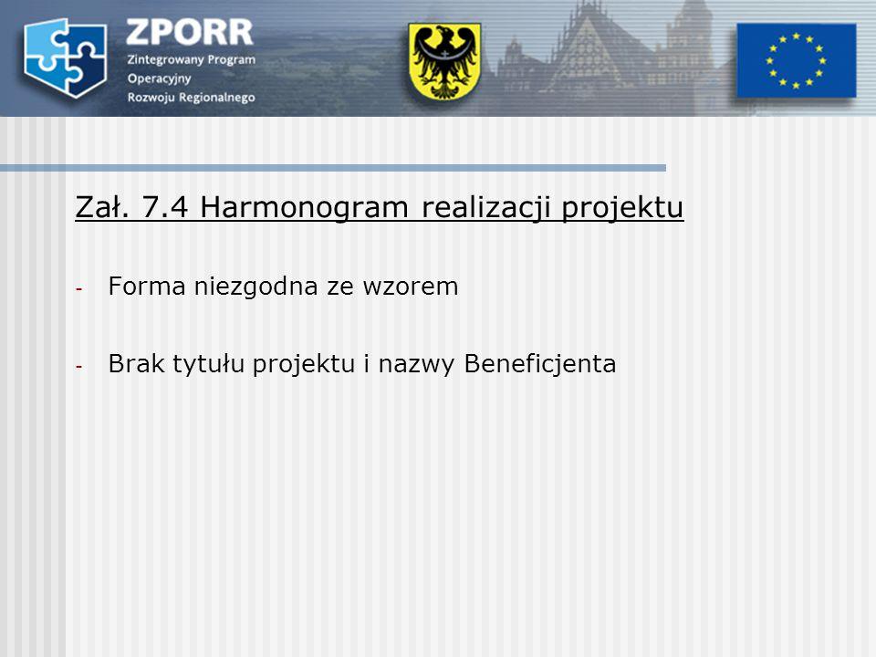 Zał. 7.4 Harmonogram realizacji projektu - Forma niezgodna ze wzorem - Brak tytułu projektu i nazwy Beneficjenta