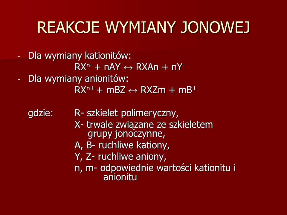 REAKCJE WYMIANY JONOWEJ - Dla wymiany kationitów: RX n- + nAY RXAn + nY - - Dla wymiany anionitów: RX n+ + mBZ RXZm + mB + gdzie: R- szkielet polimery