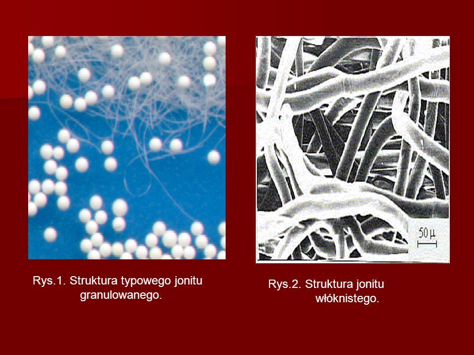 Rys.1. Struktura typowego jonitu granulowanego. Rys.2. Struktura jonitu włóknistego.