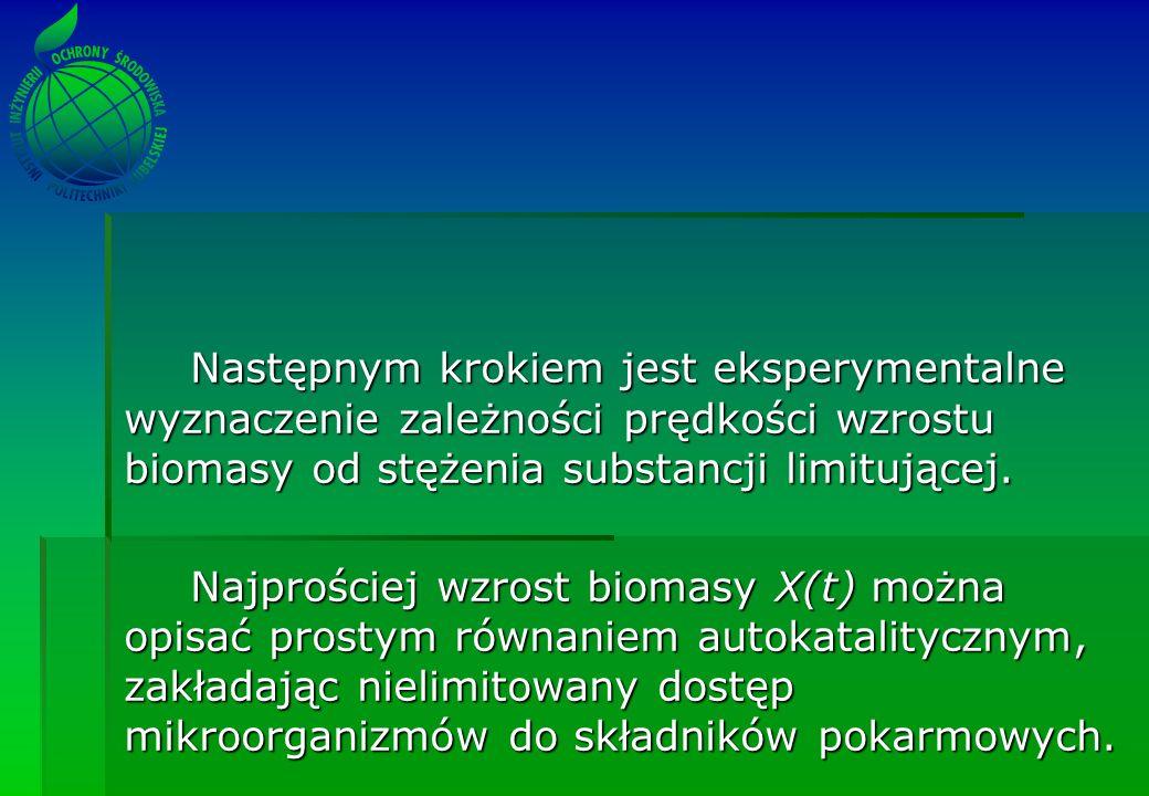 Następnym krokiem jest eksperymentalne wyznaczenie zależności prędkości wzrostu biomasy od stężenia substancji limitującej.