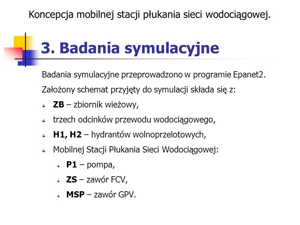 3. Badania symulacyjne Badania symulacyjne przeprowadzono w programie Epanet2. Założony schemat przyjęty do symulacji składa się z: ZB – zbiornik wież