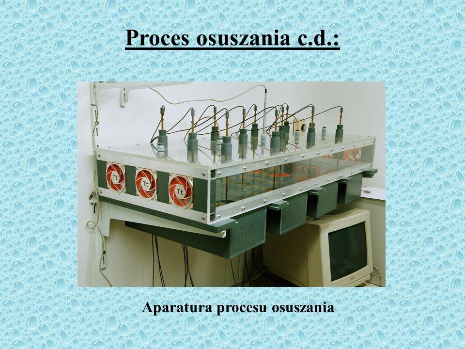 Proces osuszania c.d.: Wnętrze aparatury procesu osuszania Próbka z przylegającym sensorem pomiaru temperatury