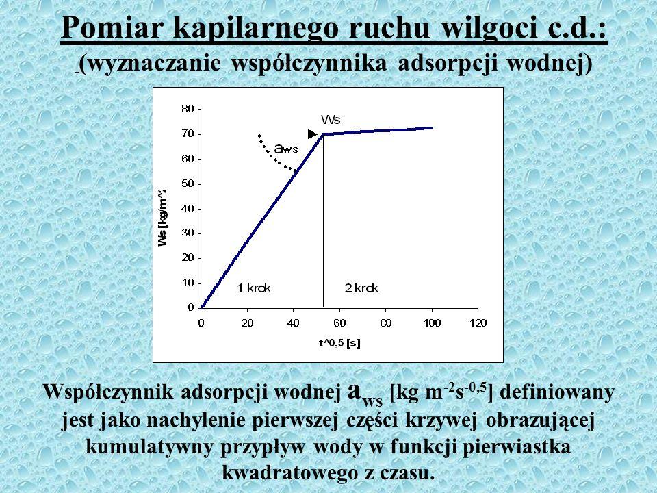 Pomiar kapilarnego ruchu wilgoci: (4) urządzenie rejestrujące pomiary wagi (1) odizolowana komora ze stałą temperaturą i wilgotnością (2) próbka mater