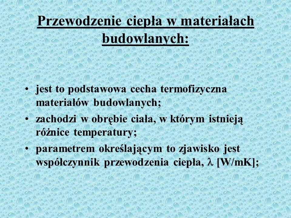 Zjawiska cieplno- wilgotnościowe materiałów budowlanych : Przewodzenie ciepła Sorpcja wody Dyfuzja pary wodnej Kapilarny ruch wody (podciąganie kapila