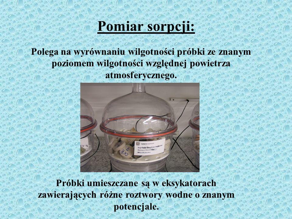 SORPCJA WODY: polega na pochłanianiu pary wodnej przez materiały porowate; zachodzi na powierzchni (adsorpcja) lub w objętości (absorpcja) materiału b