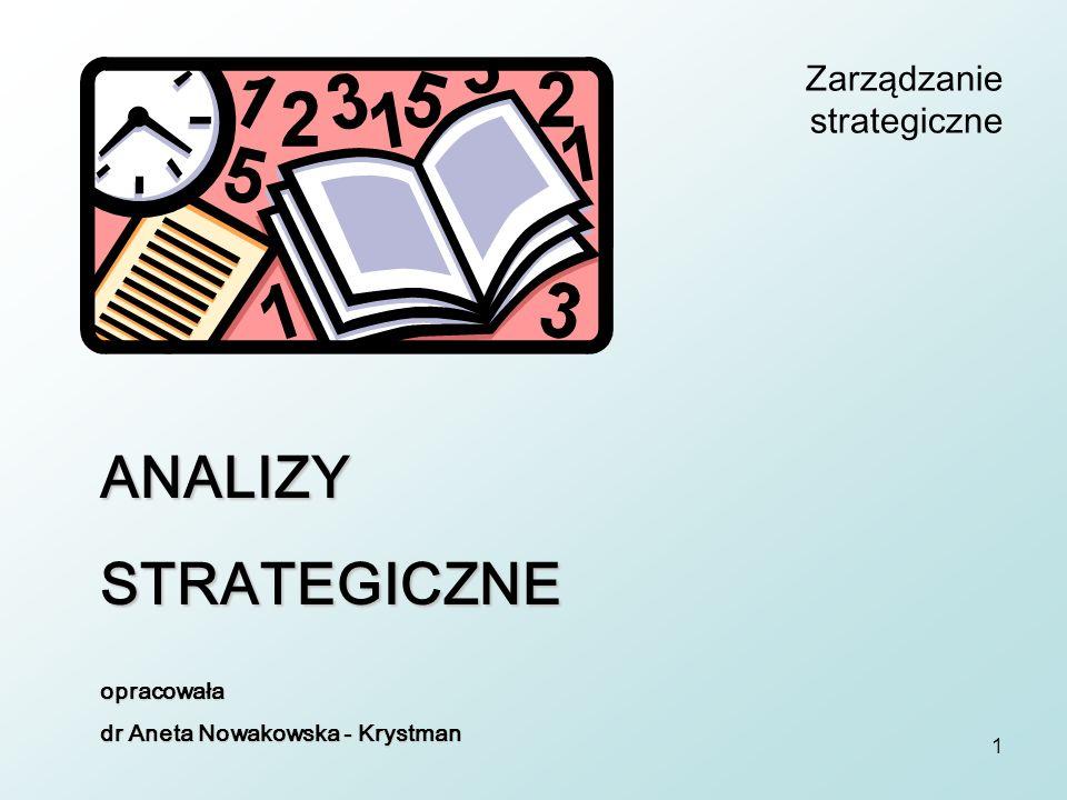 1 Zarządzanie strategiczne ANALIZYSTRATEGICZNEopracowała dr Aneta Nowakowska - Krystman