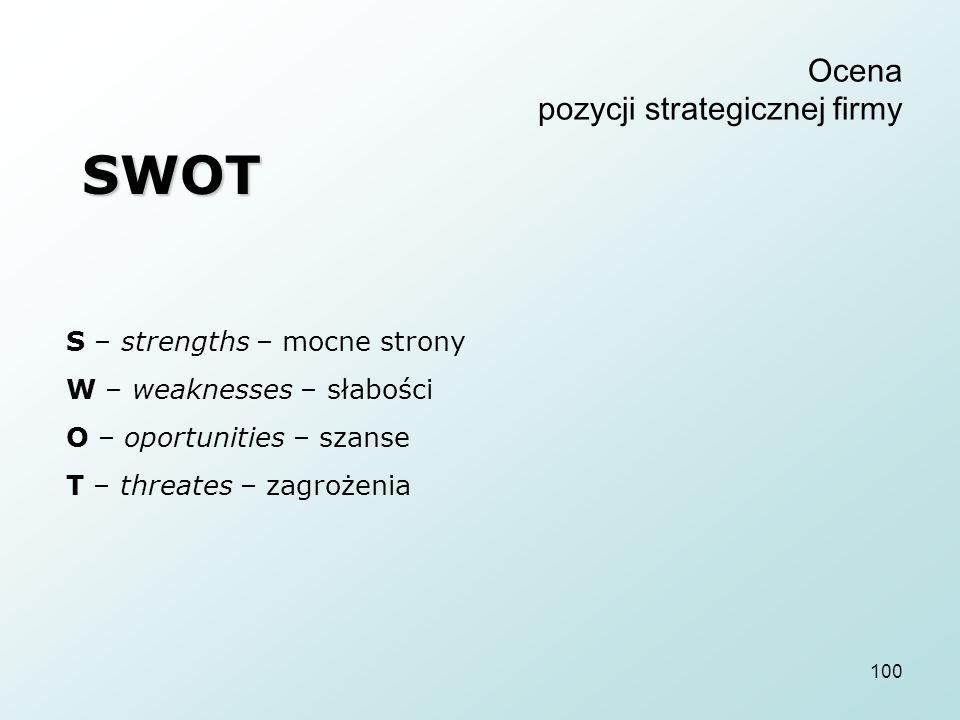 100 Ocena pozycji strategicznej firmy SWOT S – strengths – mocne strony W – weaknesses – słabości O – oportunities – szanse T – threates – zagrożenia
