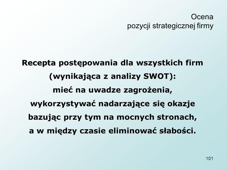 101 Ocena pozycji strategicznej firmy Recepta Recepta postępowania dla wszystkich firm (wynikająca z analizy SWOT): mieć na uwadze zagrożenia, wykorzy