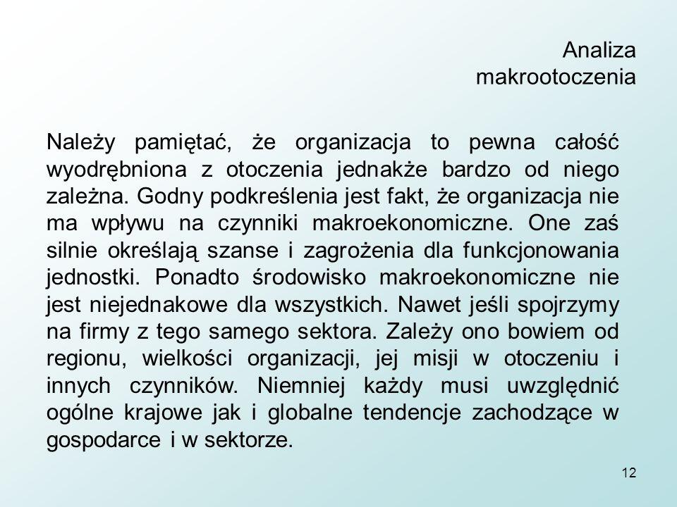 12 Analiza makrootoczenia Należy pamiętać, że organizacja to pewna całość wyodrębniona z otoczenia jednakże bardzo od niego zależna. Godny podkreśleni