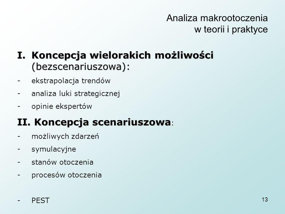 13 Analiza makrootoczenia w teorii i praktyce I.Koncepcja wielorakich możliwości (bezscenariuszowa): -ekstrapolacja trendów -analiza luki strategicznej -opinie ekspertów II.