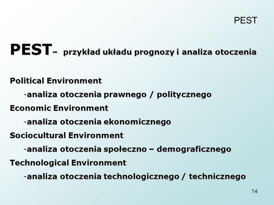 14 PEST PEST – przykład układu prognozy i analiza otoczenia Political Environment -analiza otoczenia prawnego / politycznego Economic Environment -analiza otoczenia ekonomicznego Sociocultural Environment -analiza otoczenia społeczno – demograficznego Technological Environment -analiza otoczenia technologicznego / technicznego