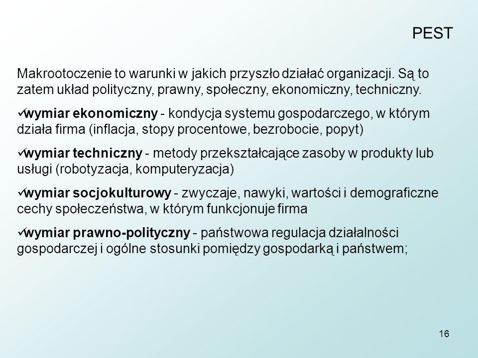 16 PEST Makrootoczenie to warunki w jakich przyszło działać organizacji. Są to zatem układ polityczny, prawny, społeczny, ekonomiczny, techniczny. wym