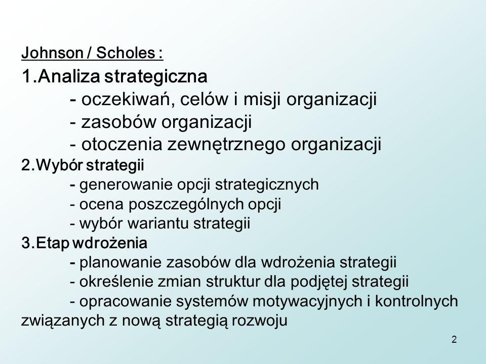 2 Johnson / Scholes : 1.Analiza strategiczna - oczekiwań, celów i misji organizacji - zasobów organizacji - otoczenia zewnętrznego organizacji 2.Wybór strategii - generowanie opcji strategicznych - ocena poszczególnych opcji - wybór wariantu strategii 3.Etap wdrożenia - planowanie zasobów dla wdrożenia strategii - określenie zmian struktur dla podjętej strategii - opracowanie systemów motywacyjnych i kontrolnych związanych z nową strategią rozwoju