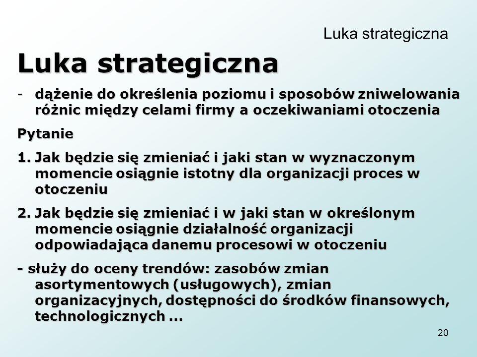20 Luka strategiczna -dążenie do określenia poziomu i sposobów zniwelowania różnic między celami firmy a oczekiwaniami otoczenia Pytanie 1.Jak będzie się zmieniać i jaki stan w wyznaczonym momencie osiągnie istotny dla organizacji proces w otoczeniu 2.Jak będzie się zmieniać i w jaki stan w określonym momencie osiągnie działalność organizacji odpowiadająca danemu procesowi w otoczeniu - służy do oceny trendów: zasobów zmian asortymentowych (usługowych), zmian organizacyjnych, dostępności do środków finansowych, technologicznych...