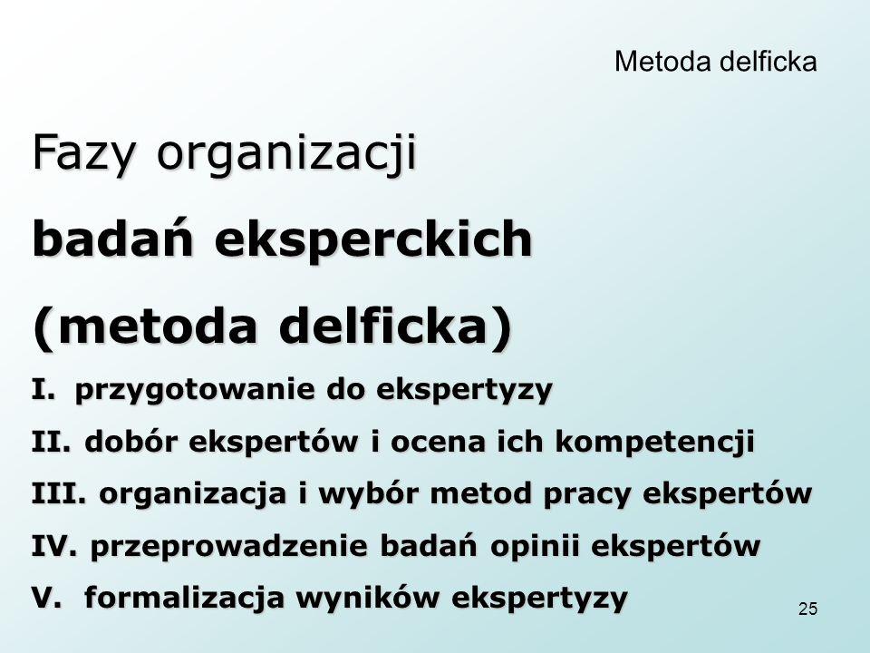 25 Metoda delficka Fazy organizacji badań eksperckich (metoda delficka) I.przygotowanie do ekspertyzy II. dobór ekspertów i ocena ich kompetencji III.