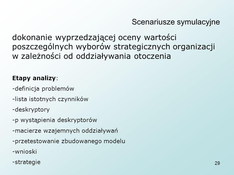 29 Scenariusze symulacyjne dokonanie wyprzedzającej oceny wartości poszczególnych wyborów strategicznych organizacji w zależności od oddziaływania otoczenia Etapy analizy: -definicja problemów -lista istotnych czynników -deskryptory -p wystąpienia deskryptorów -macierze wzajemnych oddziaływań -przetestowanie zbudowanego modelu -wnioski -strategie