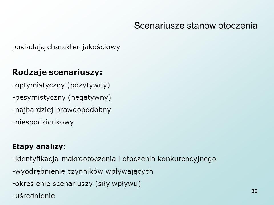 30 Scenariusze stanów otoczenia posiadają charakter jakościowy Rodzaje scenariuszy: -optymistyczny (pozytywny) -pesymistyczny (negatywny) -najbardziej prawdopodobny -niespodziankowy Etapy analizy: -identyfikacja makrootoczenia i otoczenia konkurencyjnego -wyodrębnienie czynników wpływających -określenie scenariuszy (siły wpływu) -uśrednienie