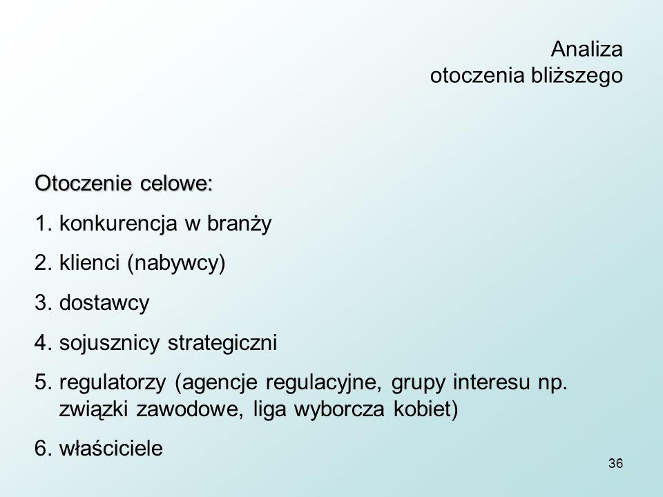 36 Analiza otoczenia bliższego Otoczenie celowe: 1.konkurencja w branży 2.klienci (nabywcy) 3.dostawcy 4.sojusznicy strategiczni 5.regulatorzy (agencje regulacyjne, grupy interesu np.