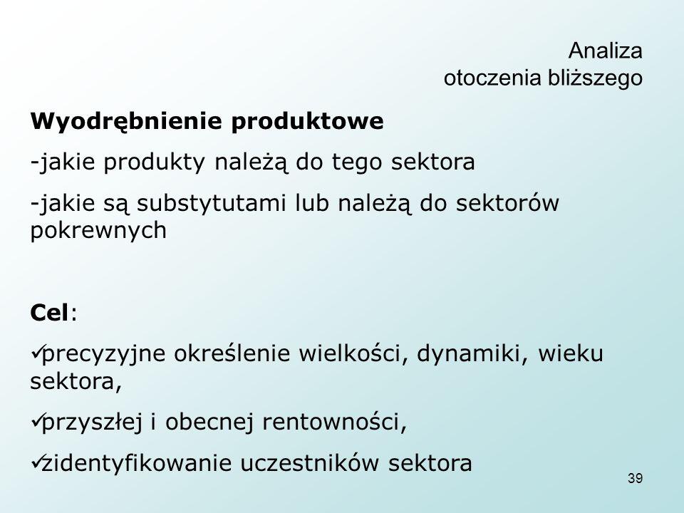 39 Analiza otoczenia bliższego Wyodrębnienie produktowe -jakie produkty należą do tego sektora -jakie są substytutami lub należą do sektorów pokrewnyc