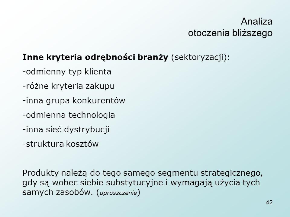 42 Analiza otoczenia bliższego Inne kryteria odrębności branży (sektoryzacji): -odmienny typ klienta -różne kryteria zakupu -inna grupa konkurentów -o