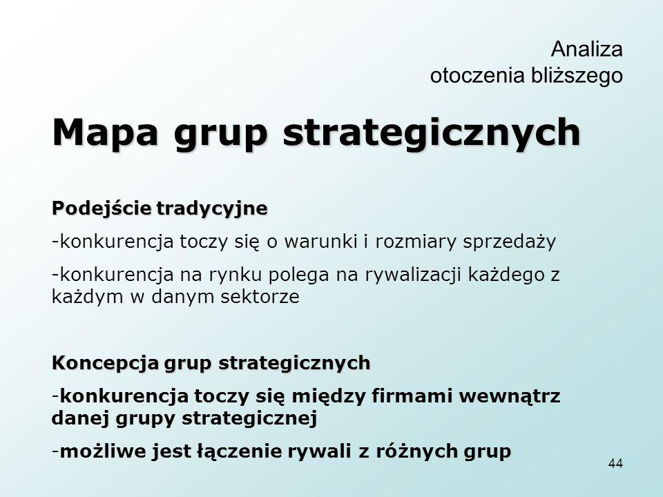 44 Analiza otoczenia bliższego Mapa grup strategicznych Podejście tradycyjne -konkurencja toczy się o warunki i rozmiary sprzedaży -konkurencja na rynku polega na rywalizacji każdego z każdym w danym sektorze Koncepcja grup strategicznych -konkurencja toczy się między firmami wewnątrz danej grupy strategicznej -możliwe jest łączenie rywali z różnych grup
