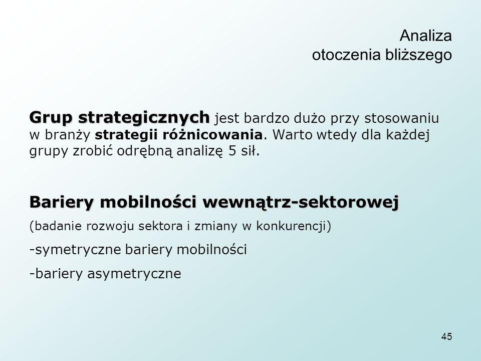 45 Analiza otoczenia bliższego Grup strategicznych Grup strategicznych jest bardzo dużo przy stosowaniu w branży strategii różnicowania. Warto wtedy d