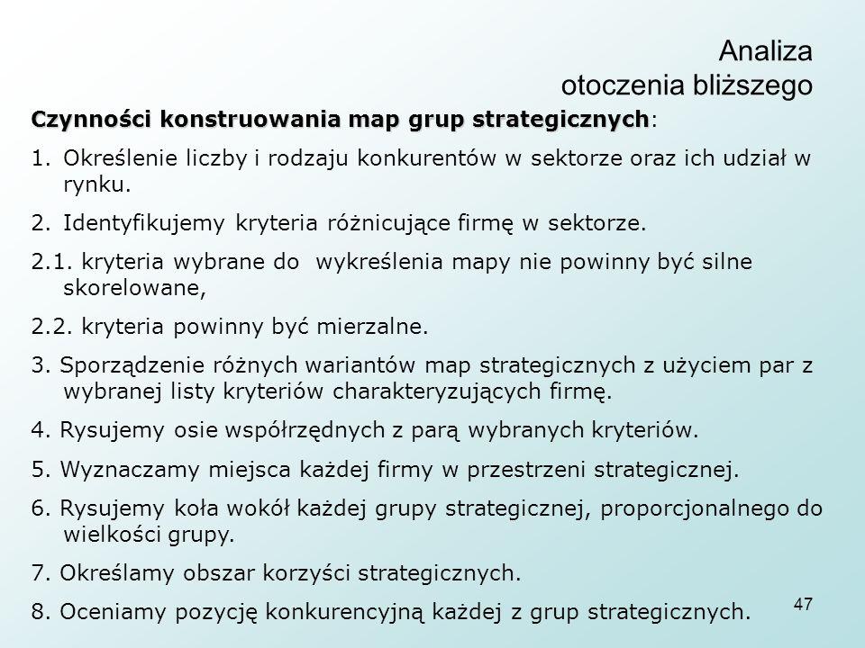 47 Analiza otoczenia bliższego Czynności konstruowania map grup strategicznych Czynności konstruowania map grup strategicznych: 1.Określenie liczby i rodzaju konkurentów w sektorze oraz ich udział w rynku.