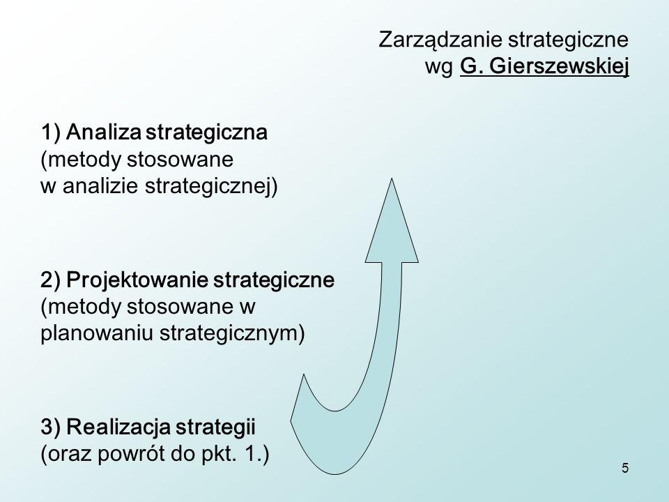 5 Zarządzanie strategiczne wg G. Gierszewskiej 1) Analiza strategiczna (metody stosowane w analizie strategicznej) 2) Projektowanie strategiczne (meto