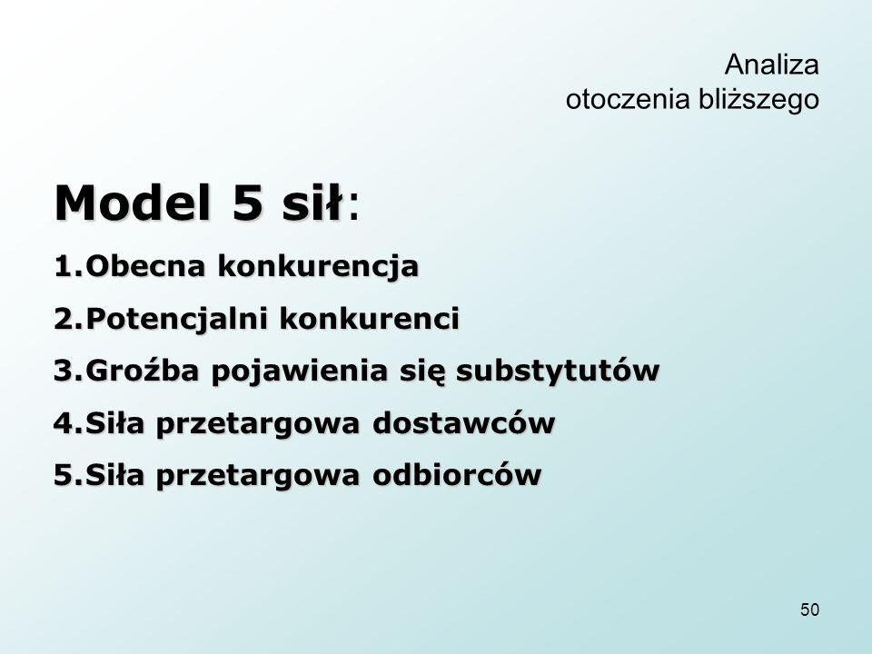 50 Analiza otoczenia bliższego Model 5 sił Model 5 sił: 1.Obecna konkurencja 2.Potencjalni konkurenci 3.Groźba pojawienia się substytutów 4.Siła przetargowa dostawców 5.Siła przetargowa odbiorców