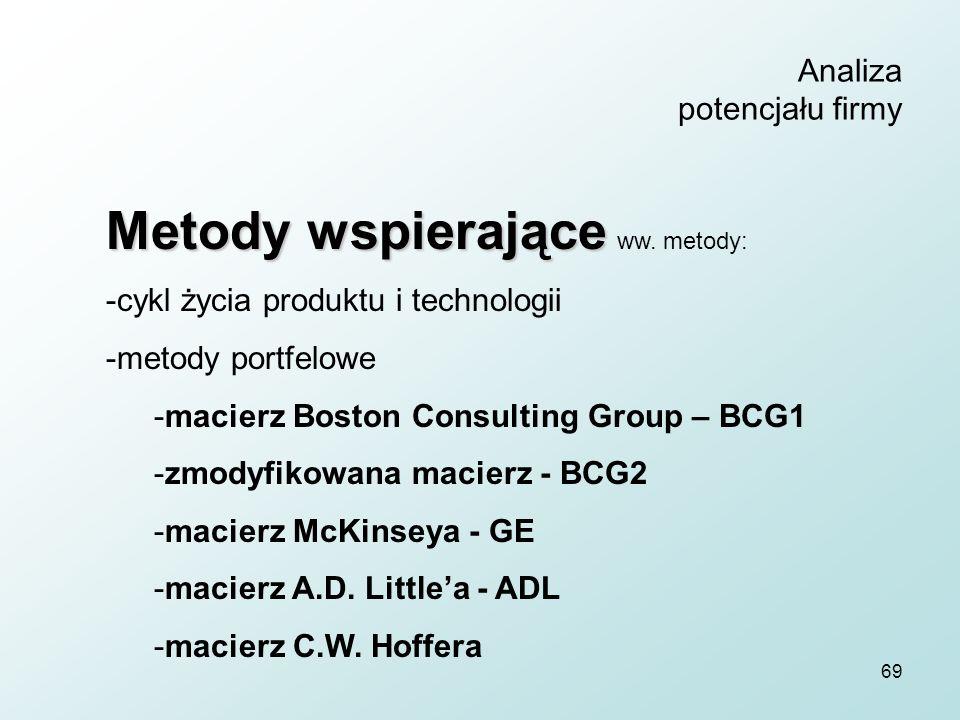 69 Analiza potencjału firmy Metody wspierające Metody wspierające ww.