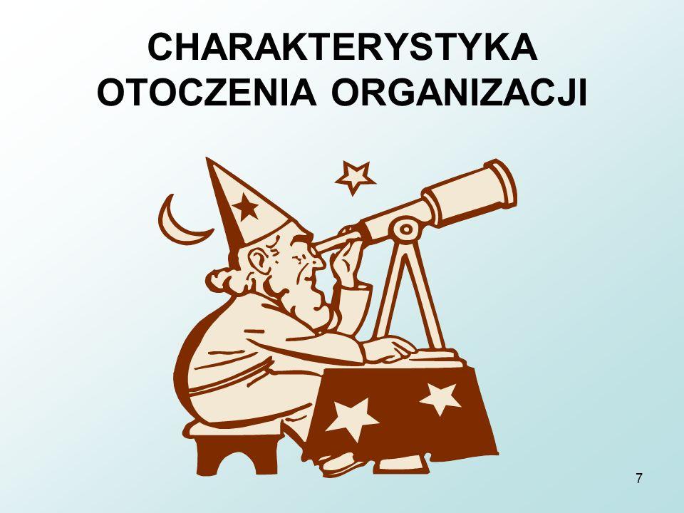 7 CHARAKTERYSTYKA OTOCZENIA ORGANIZACJI