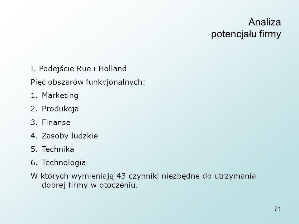 71 Analiza potencjału firmy I. Podejście Rue i Holland Pięć obszarów funkcjonalnych: 1.Marketing 2.Produkcja 3.Finanse 4.Zasoby ludzkie 5.Technika 6.T