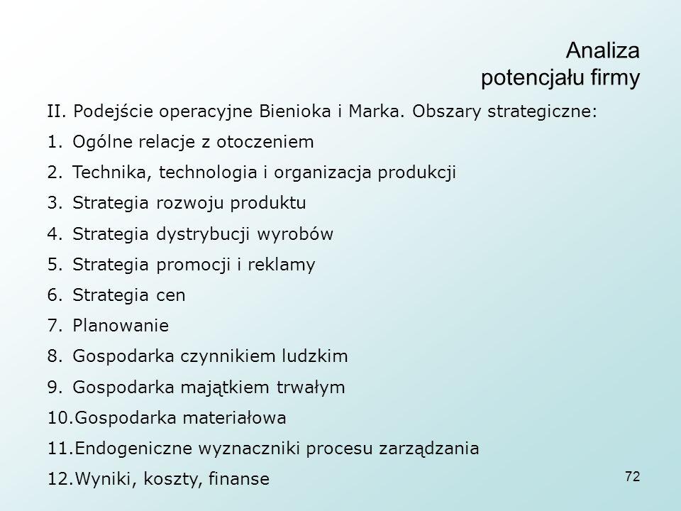 72 Analiza potencjału firmy II. Podejście operacyjne Bienioka i Marka. Obszary strategiczne: 1.Ogólne relacje z otoczeniem 2.Technika, technologia i o