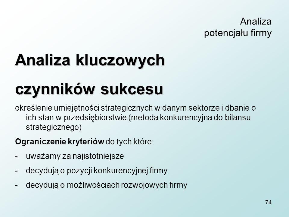 74 Analiza potencjału firmy Analiza kluczowych czynników sukcesu określenie umiejętności strategicznych w danym sektorze i dbanie o ich stan w przedsi