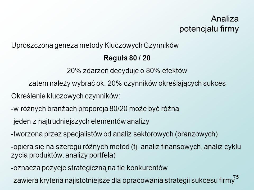 75 Analiza potencjału firmy Uproszczona geneza metody Kluczowych Czynników Reguła 80 / 20 20% zdarzeń decyduje o 80% efektów zatem należy wybrać ok. 2
