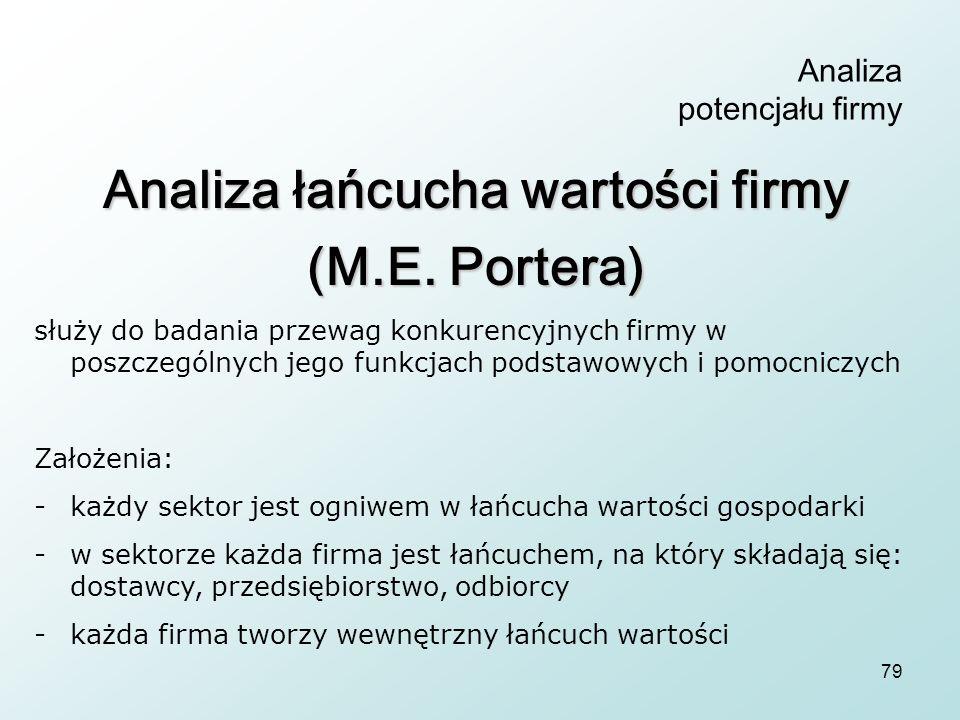 79 Analiza potencjału firmy Analiza łańcucha wartości firmy (M.E. Portera) służy do badania przewag konkurencyjnych firmy w poszczególnych jego funkcj