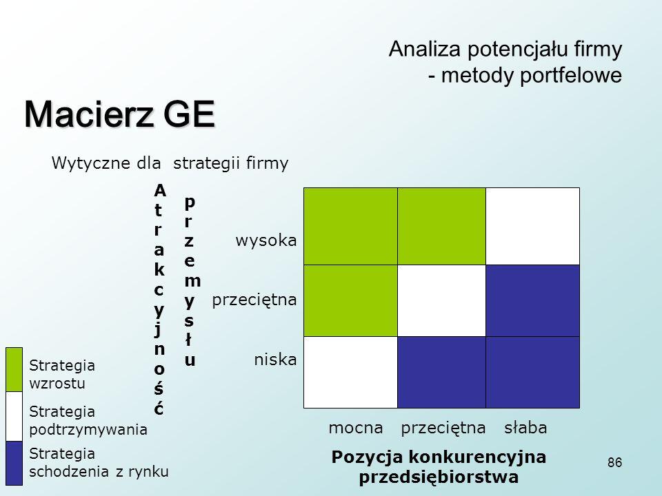 86 Analiza potencjału firmy - metody portfelowe Macierz GE Wytyczne dla strategii firmy mocna przeciętna słaba Pozycja konkurencyjna przedsiębiorstwa