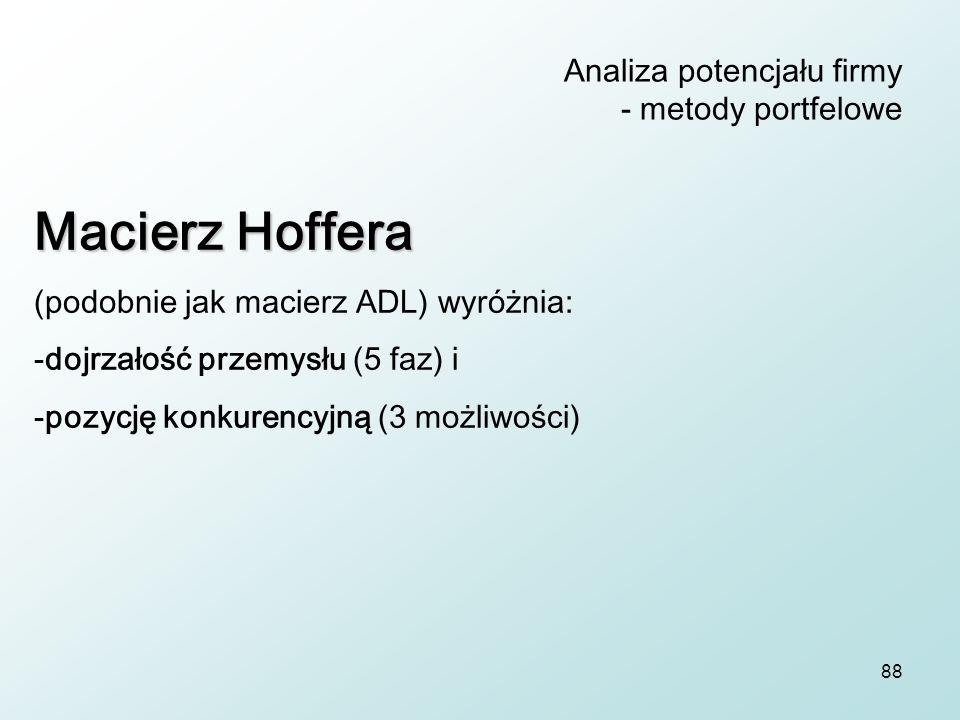 88 Analiza potencjału firmy - metody portfelowe Macierz Hoffera (podobnie jak macierz ADL) wyróżnia: -dojrzałość przemysłu (5 faz) i -pozycję konkurencyjną (3 możliwości)