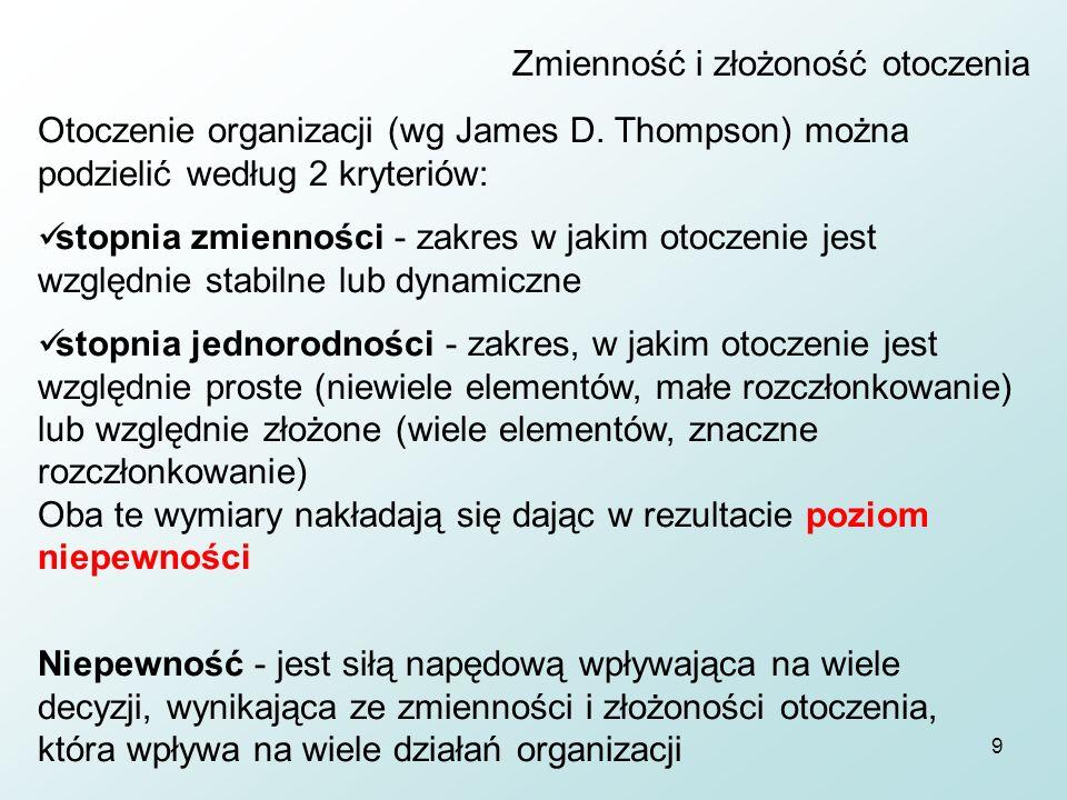 9 Zmienność i złożoność otoczenia Otoczenie organizacji (wg James D.