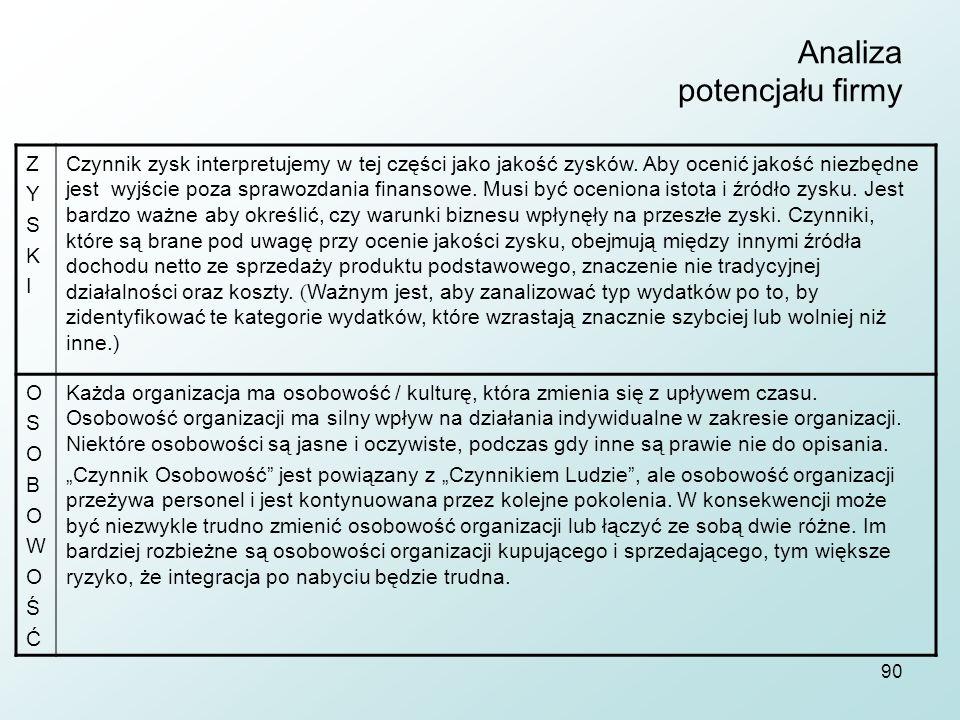 90 Analiza potencjału firmy ZYSKIZYSKI Czynnik zysk interpretujemy w tej części jako jakość zysków.