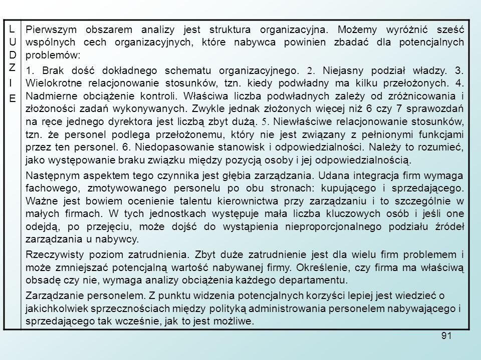 91 LUDZIELUDZIE Pierwszym obszarem analizy jest struktura organizacyjna.