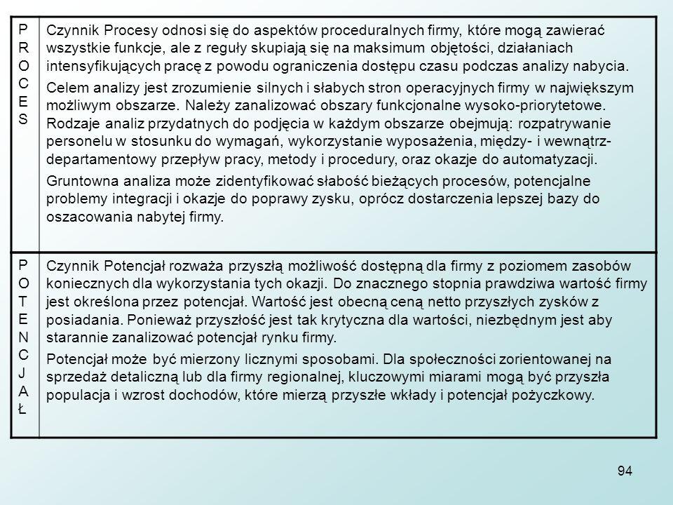 94 PROCESPROCES Czynnik Procesy odnosi się do aspektów proceduralnych firmy, które mogą zawierać wszystkie funkcje, ale z reguły skupiają się na maksi